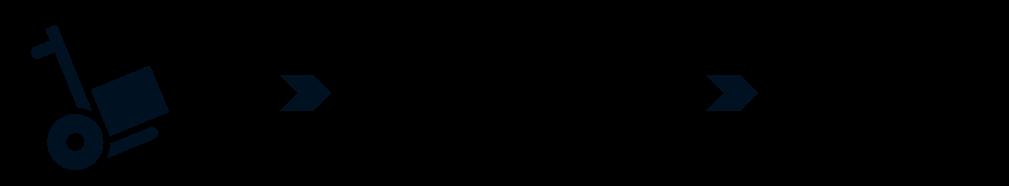 DataDigital